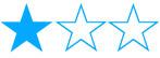 1 gwiazdka